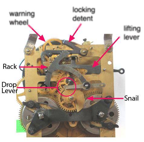 Haller Rack and Snail mantel clock